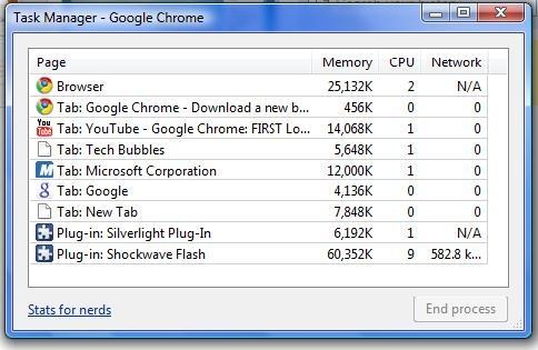 Google Chrome Web Browser Features - TechBubbles