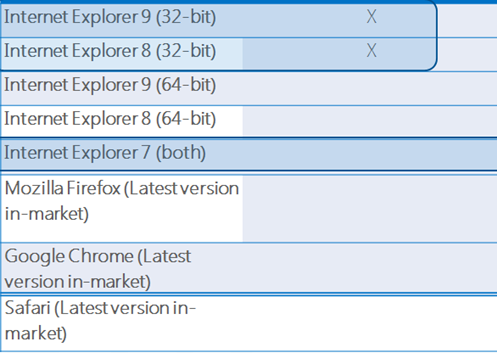 sharepoint 2013 install service applications