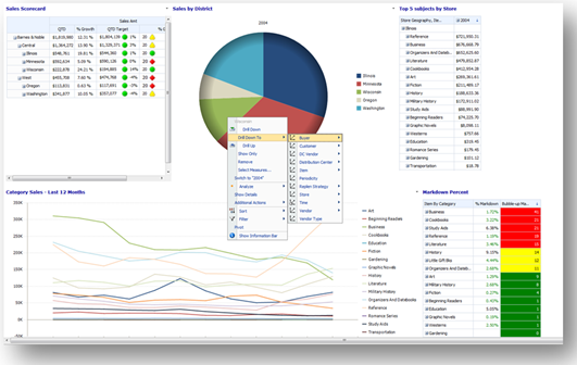 how to create reports in sharepoint 2013